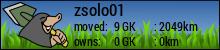 my geokrets statistics