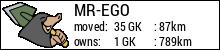 geokrets.org-Statistik von MR-EGO
